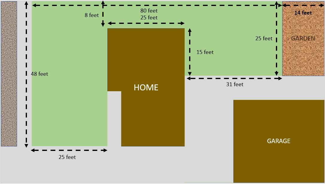 Measure the property for spacing of sprinklers
